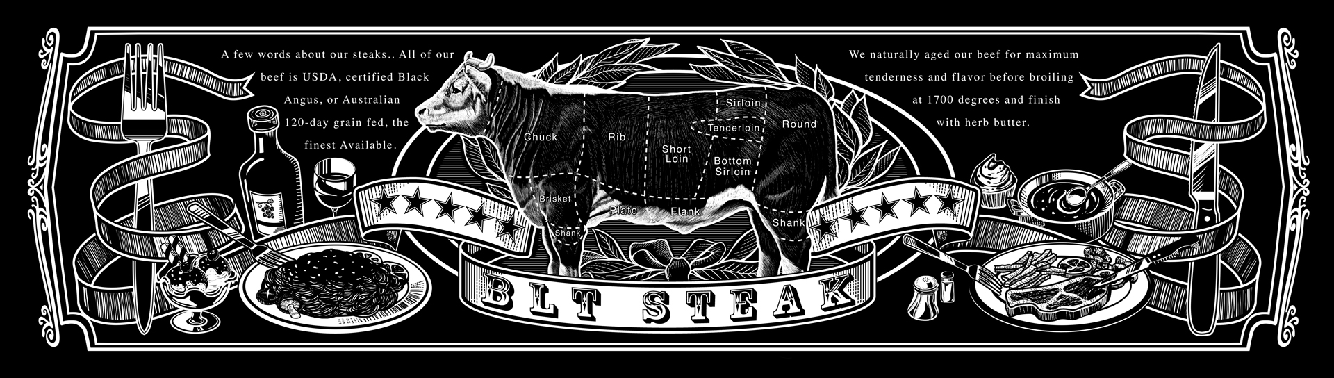BLT STEAK wall sticker